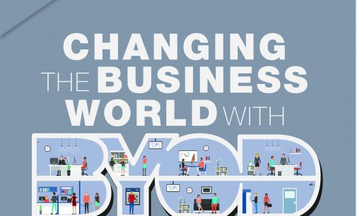 CHANGING THE BUSINESS WORLD WITH BYOD